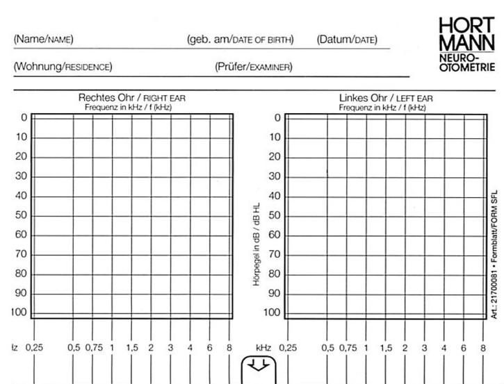 Auswerteblock SFL/SL03/SF01/SL01/MA25 (10 Blöcke)