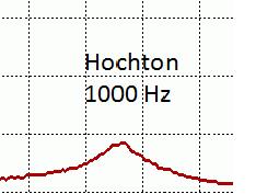 Hochtontympanometrie Easytymp Option 1000 Hz für kleinere Kinder