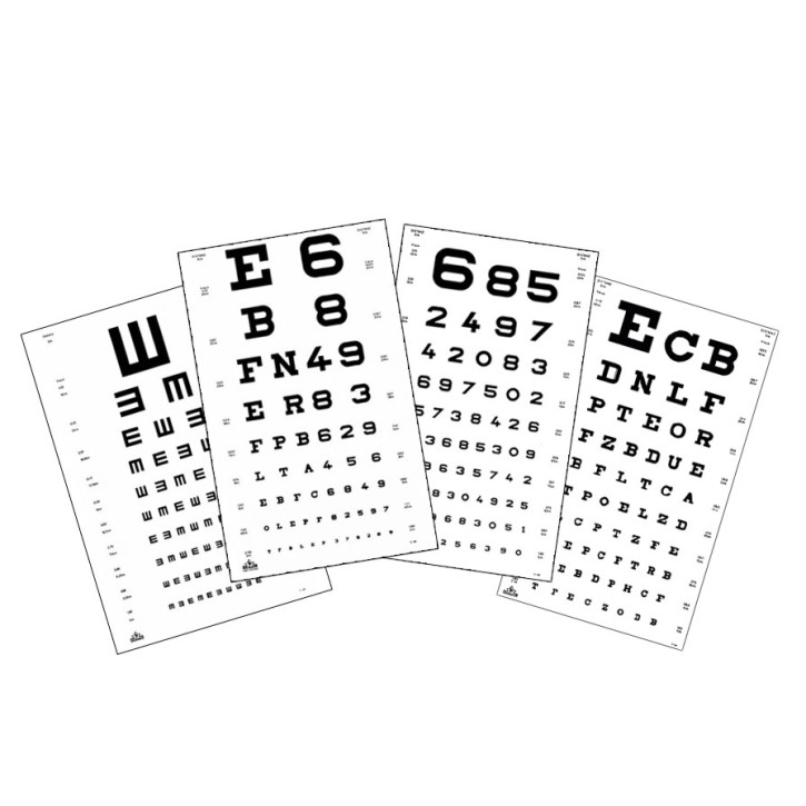 Eye charts, various optotypes