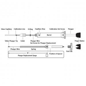 5-25µl  Spare Parts Kit (1 p.)